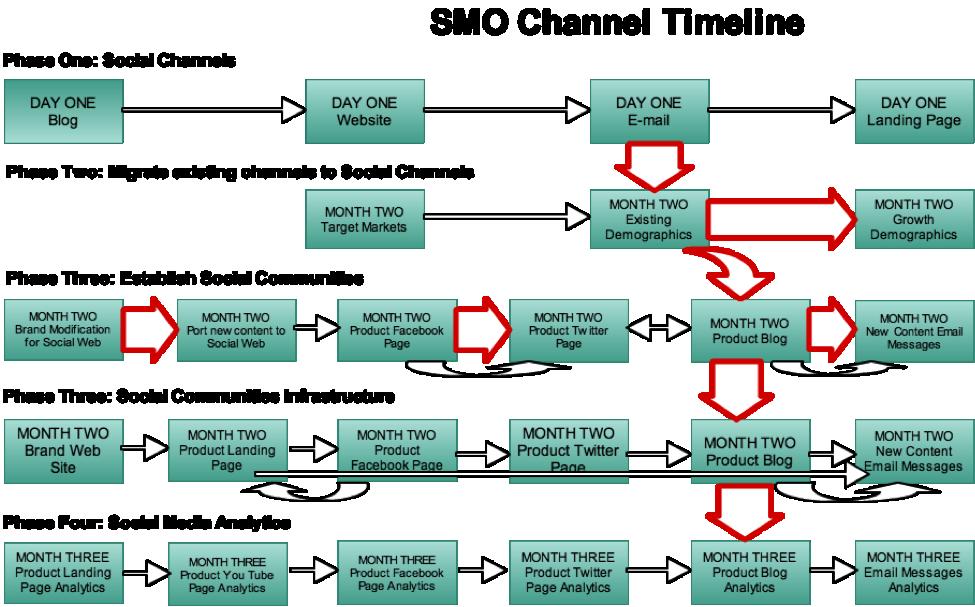 Marketing Plan Report sample Dave Weston – Sample Marketing Report Templete